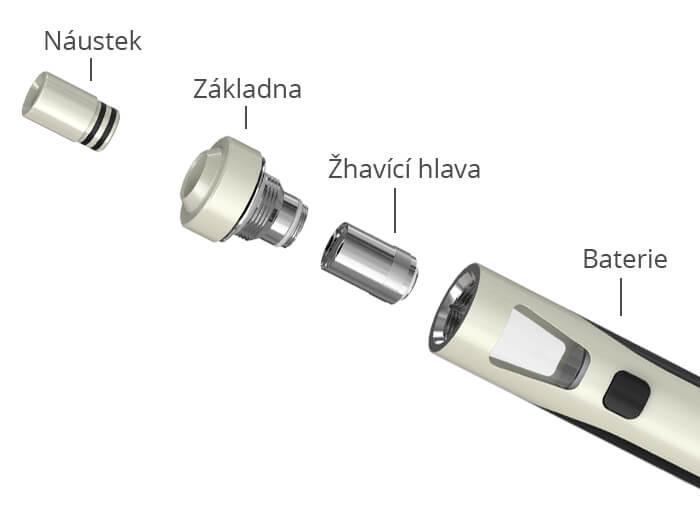 Konstrukce elektronické cigarety Joyetech eGo AIO
