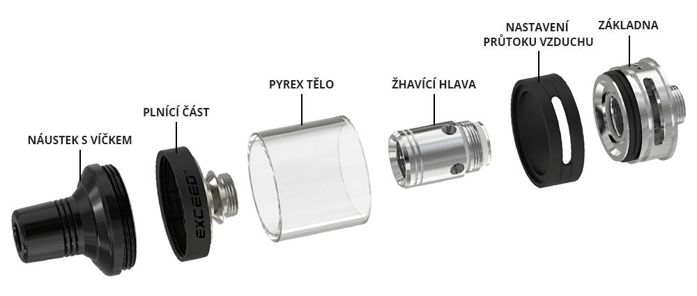 Elektronická cigareta Joyetech Exceed D19 konstrukce