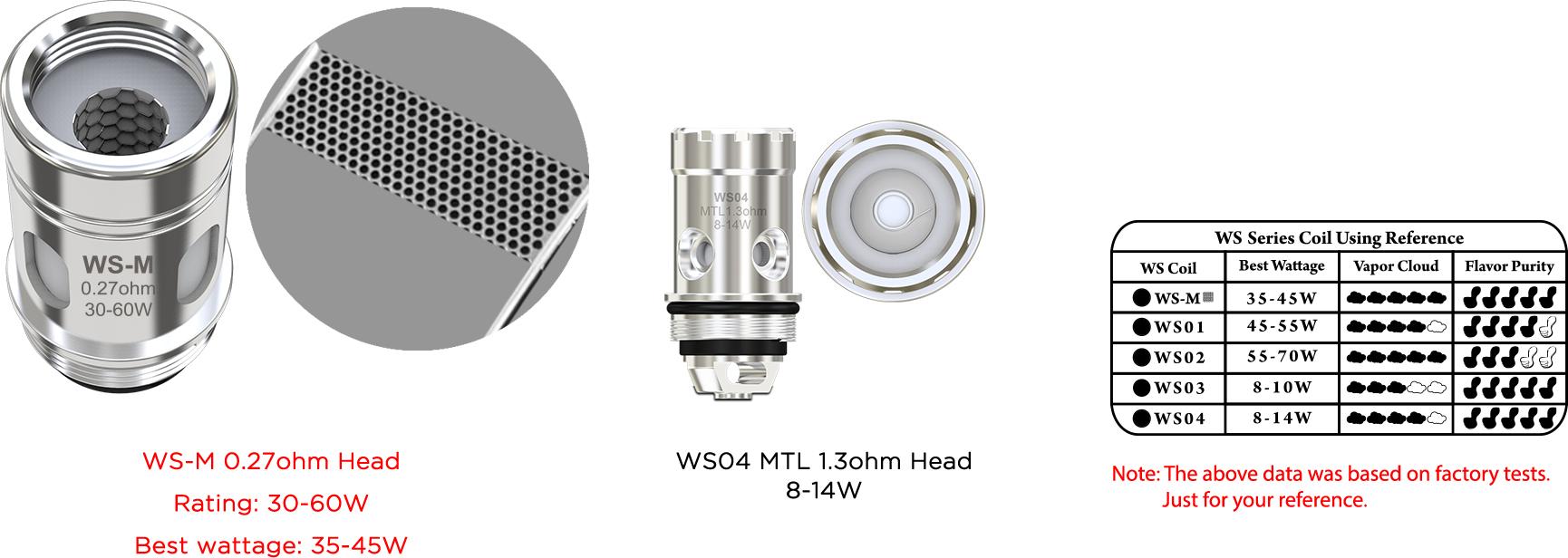 Nová žhavící hlava pro Wismec Sinuous V80