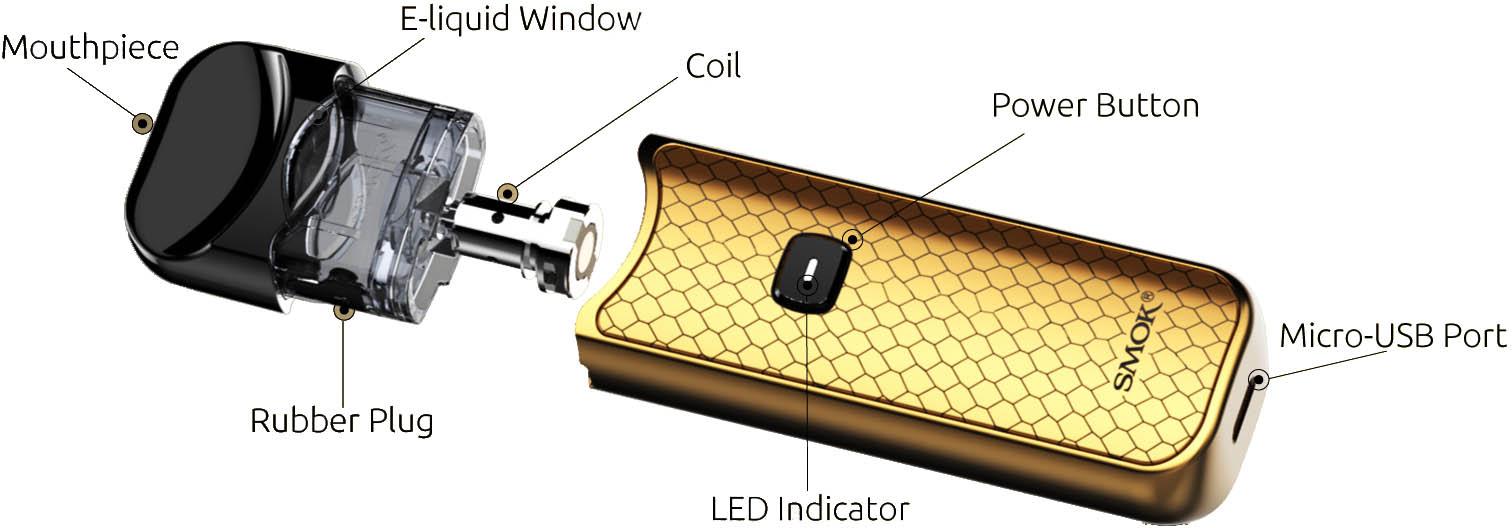 Elektronická cigareta Smoktech NORD a jeho jednotlivé díly