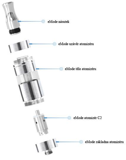 elektronická cigareta eMode